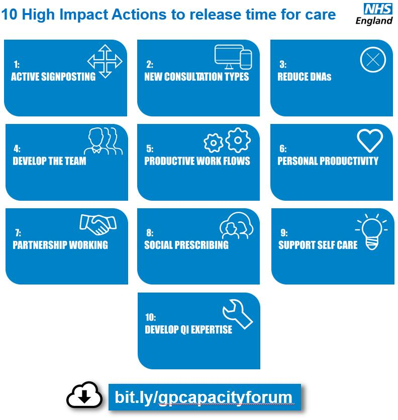 high-impact-actions