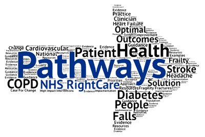 NHS RightCare Pathways