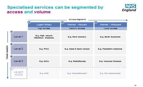 ss-spec-serv-segmented