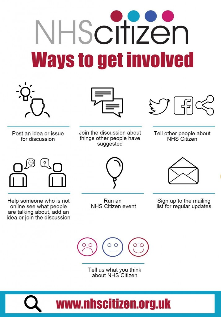 NHS Citizen - Ways to be involved
