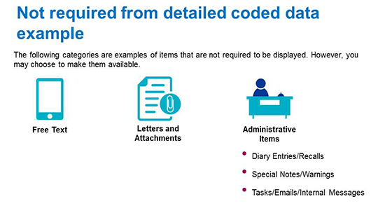 Image showing examples of categories of items that are not required to be diplayed; Free text, Letters and attachments, Administrative items.