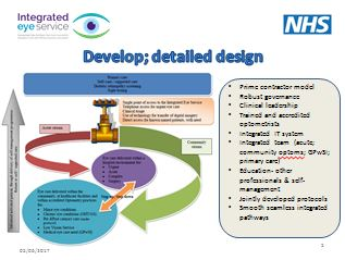 Ophthalmology services: the route to solutions