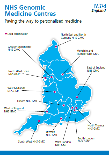 NHS Genomic England Medicine Centres map
