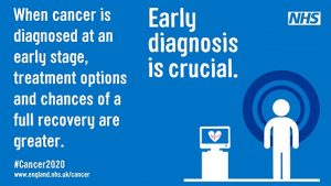 Early diagnosis is crucial