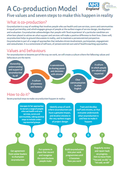 A diagram that explains what co-production is and sets out the values and behaviours needed for co-production