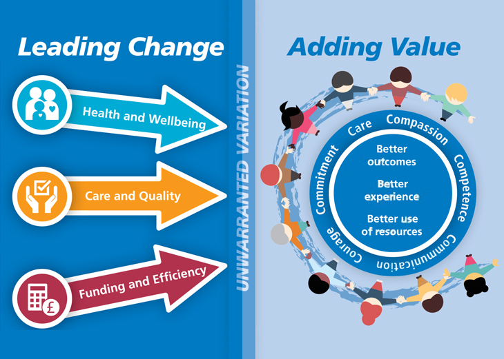 Leading Change, adding Value logo