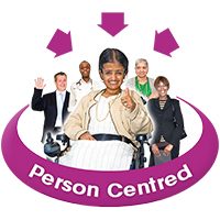 "A group of health care professionals surrounding a women with the words ""Person Centred"" underneath"