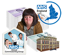 A woman surrounded by money, a brick building, NHS Clinical Commission Group and NHS England