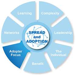 Spread and adoption - adopter focus
