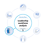 Blue and white graphic highlighting the leadership workforce analysis diagnostic tool