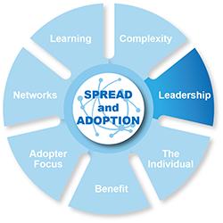 Spread and adoption - leadership