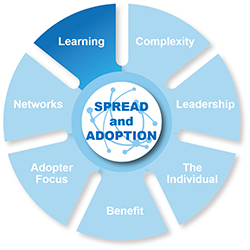 Spread and adoption - learning