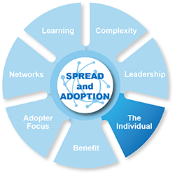 Spread and adoption - the individual