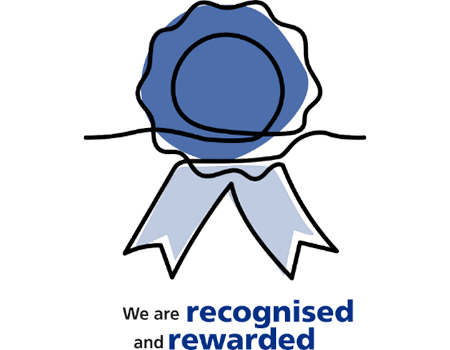 We are recognised and rewarded